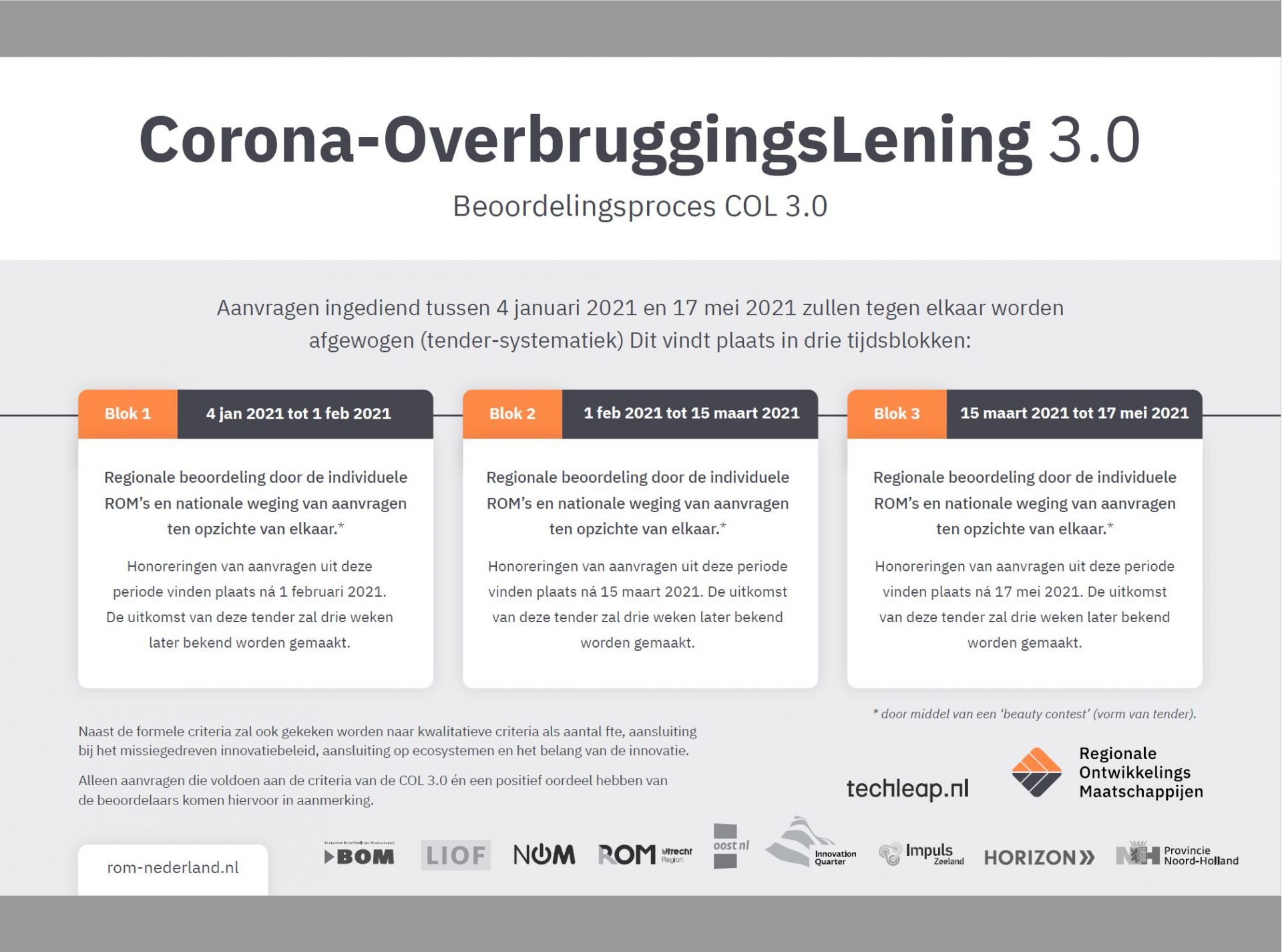 Aanvraagportal Corona-OverbruggingsLening vanaf 4 januari open
