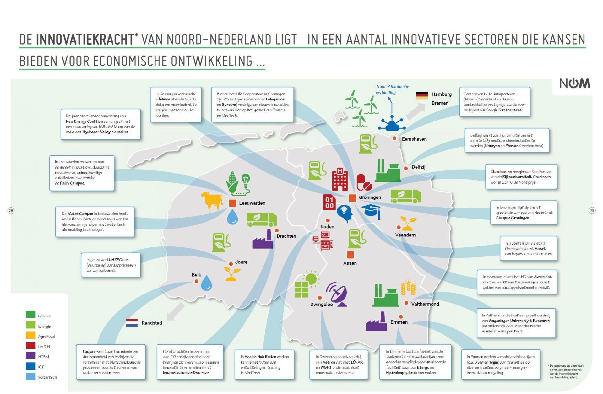 Innovatiekracht Noord-Nederland